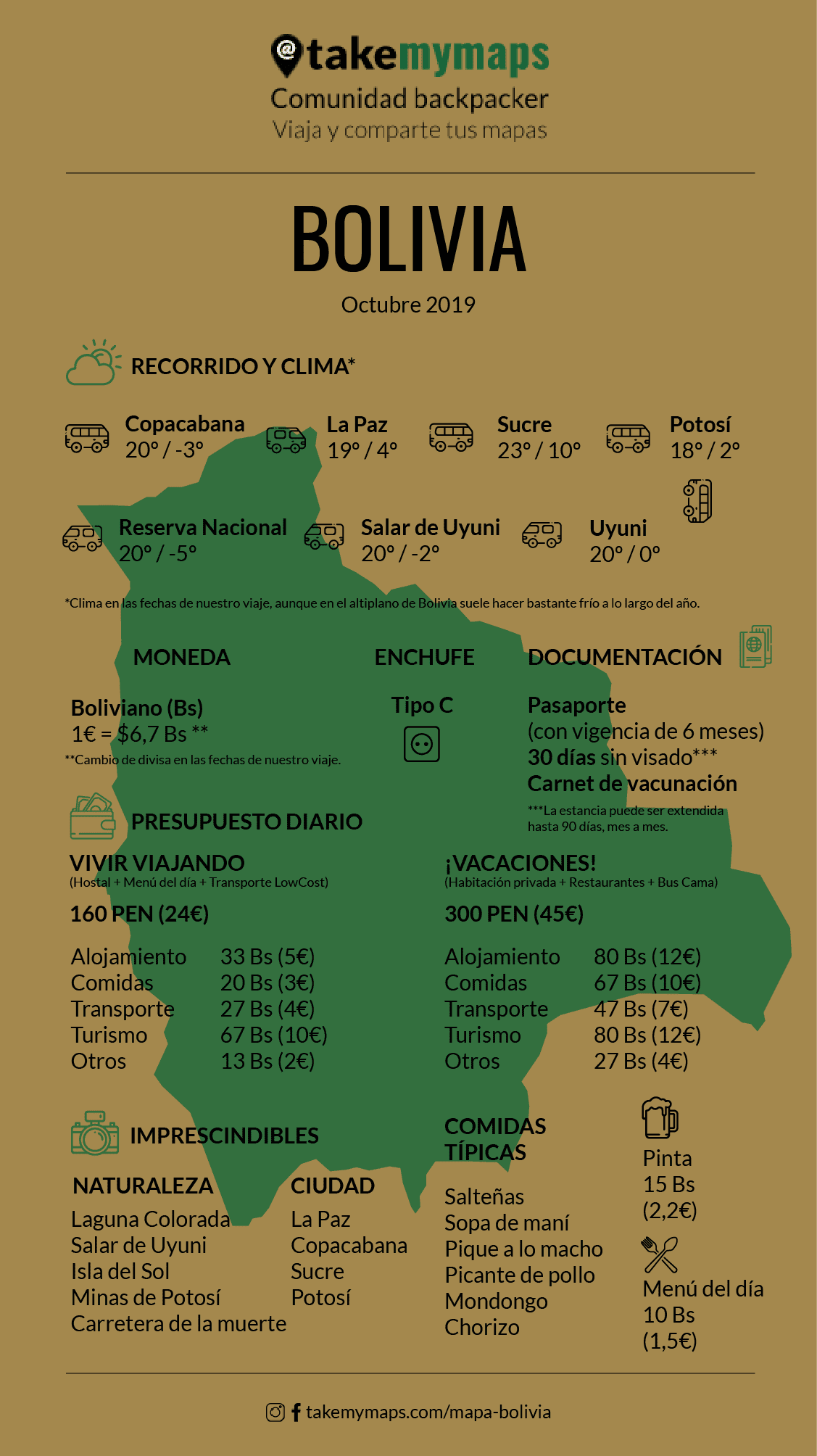 Infografía de Bolivia